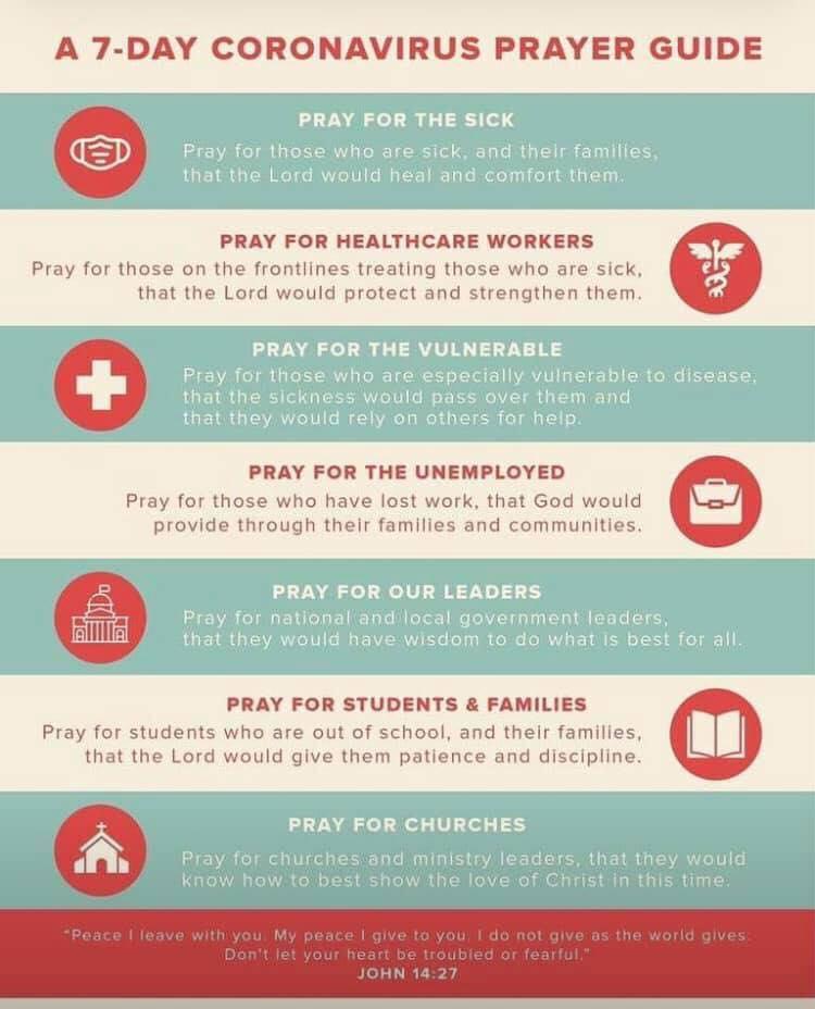 Coronavirus Prayer Guide
